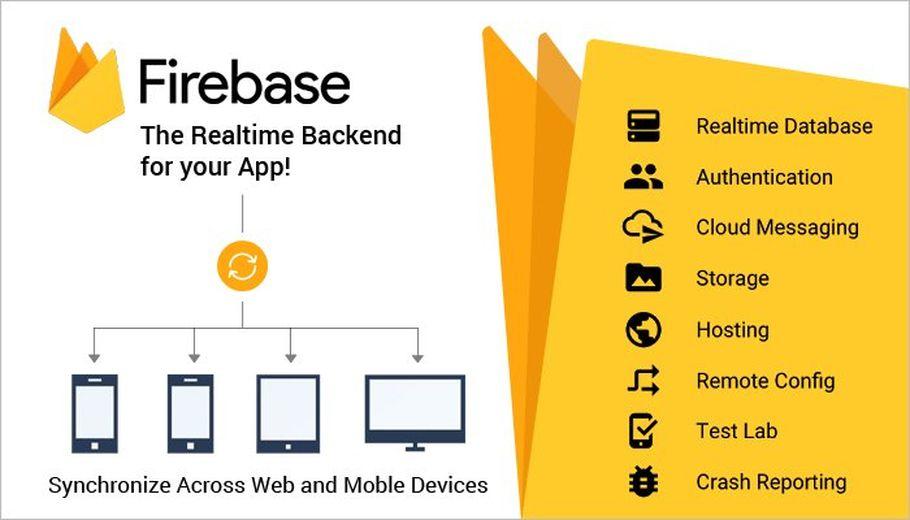 Should I Use Firebase | UKAD