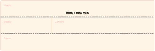 row axis